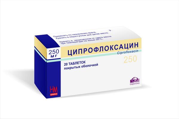 Ципрофлоксацин от чего