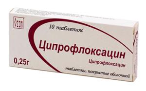 Ципрофлоксацин отзывы